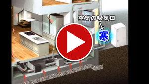 Eco-i熱交換器システム