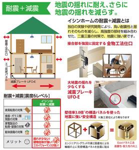耐震+減震