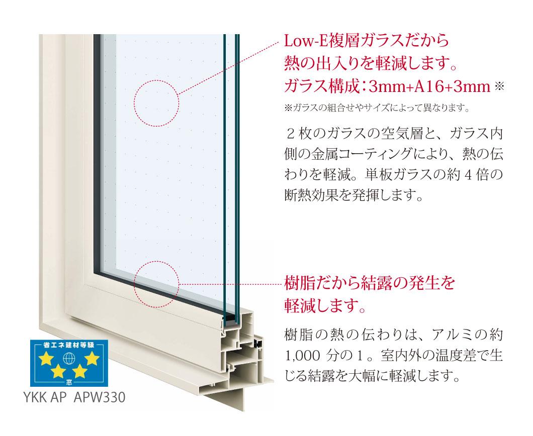 オール樹脂サッシ YKKAP APW330
